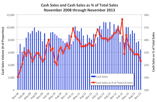 Nov.Cash_1